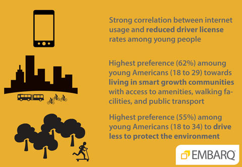 Influencing factors on urban mobility